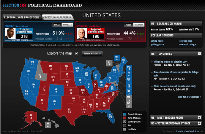 US Elections 2008 dashboard